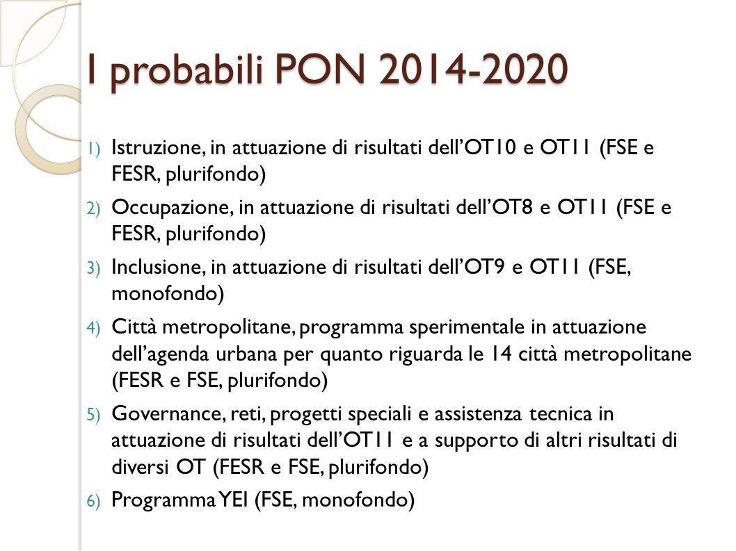 I probabili PON 2014-2020 Istruzione, in attuazione di risultati dell'OT10 e OT11 (FSE e FESR, plurifondo)