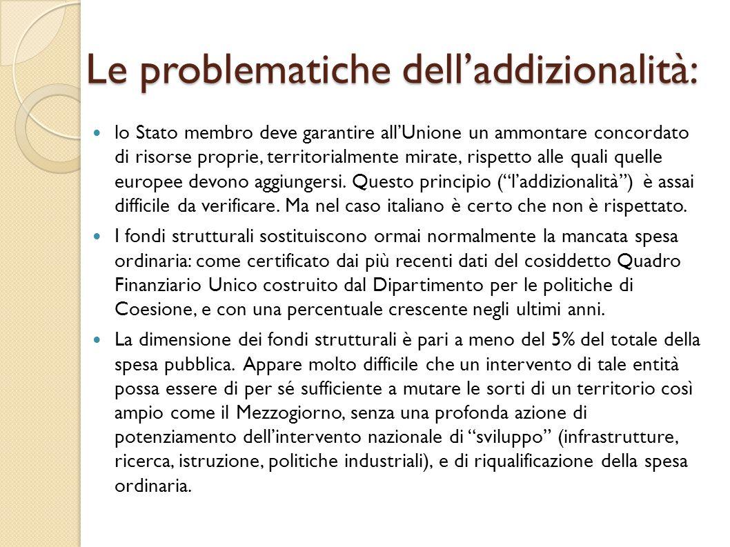 Le problematiche dell'addizionalità: