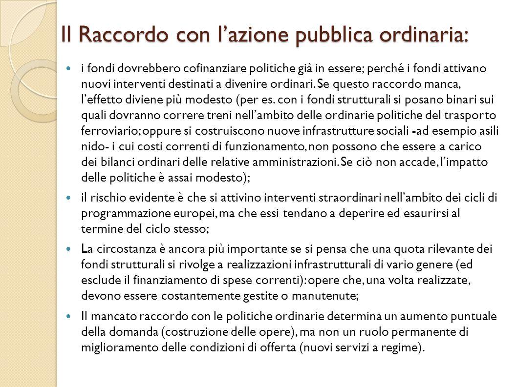 Il Raccordo con l'azione pubblica ordinaria: