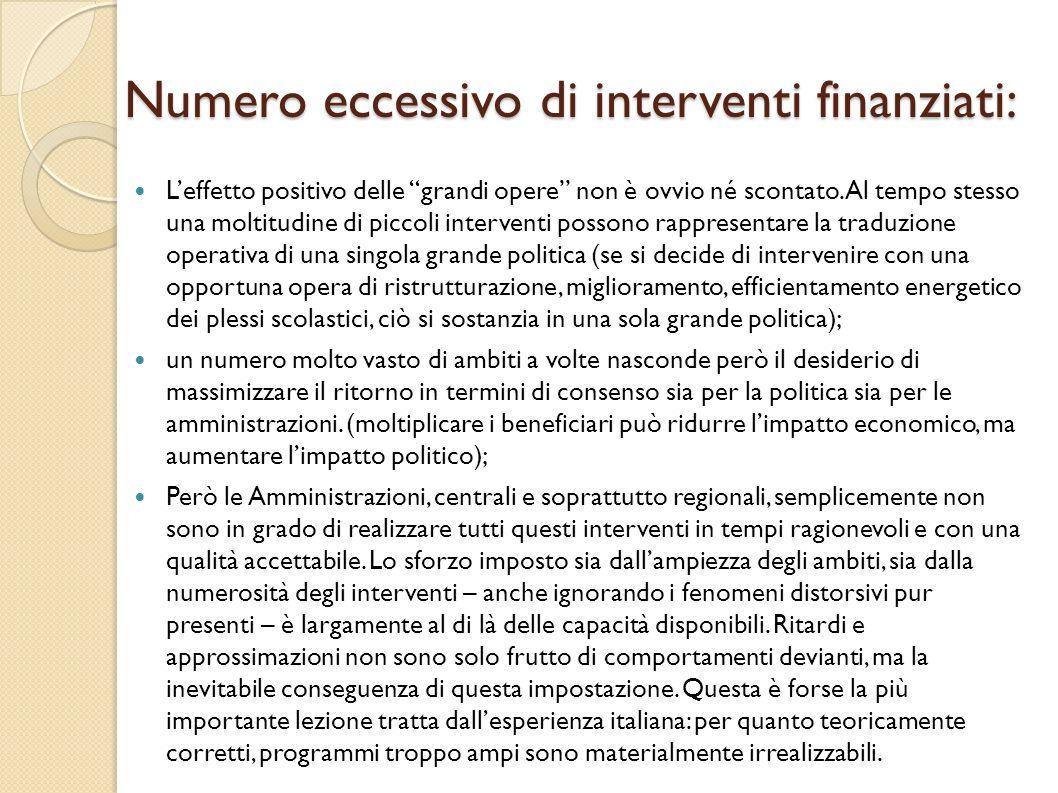 Numero eccessivo di interventi finanziati: