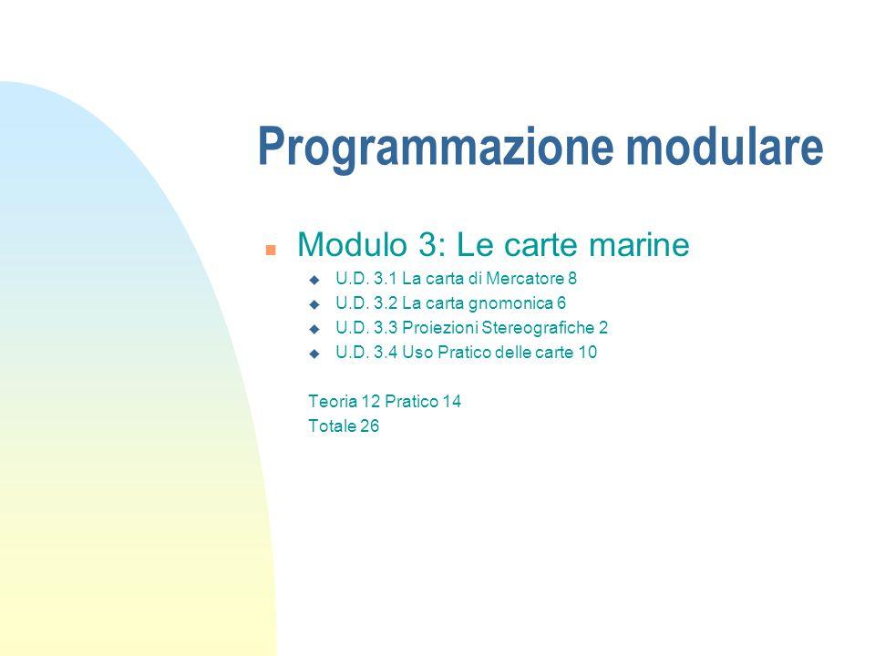 Programmazione modulare