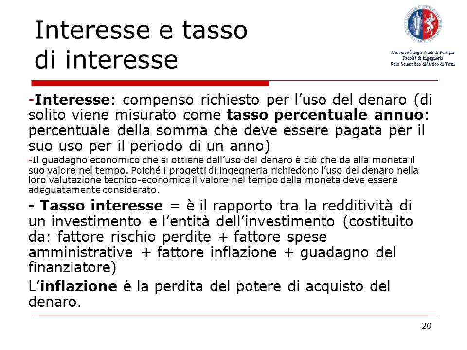 Interesse e tasso di interesse