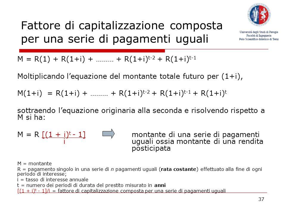 Fattore di capitalizzazione composta per una serie di pagamenti uguali