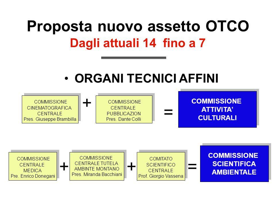 Proposta nuovo assetto OTCO