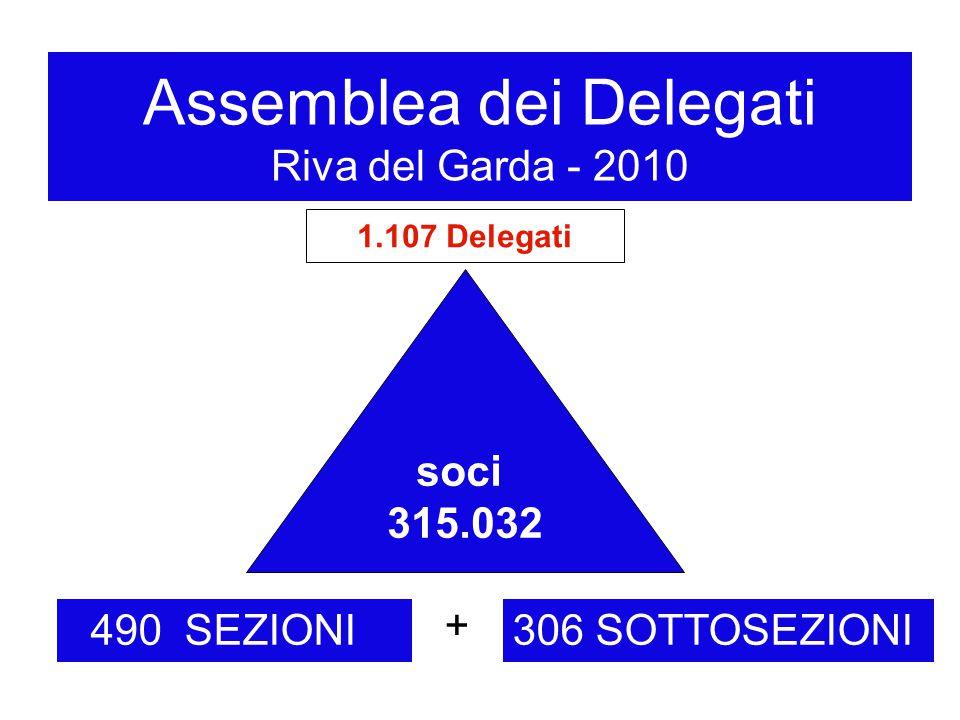Assemblea dei Delegati Riva del Garda - 2010