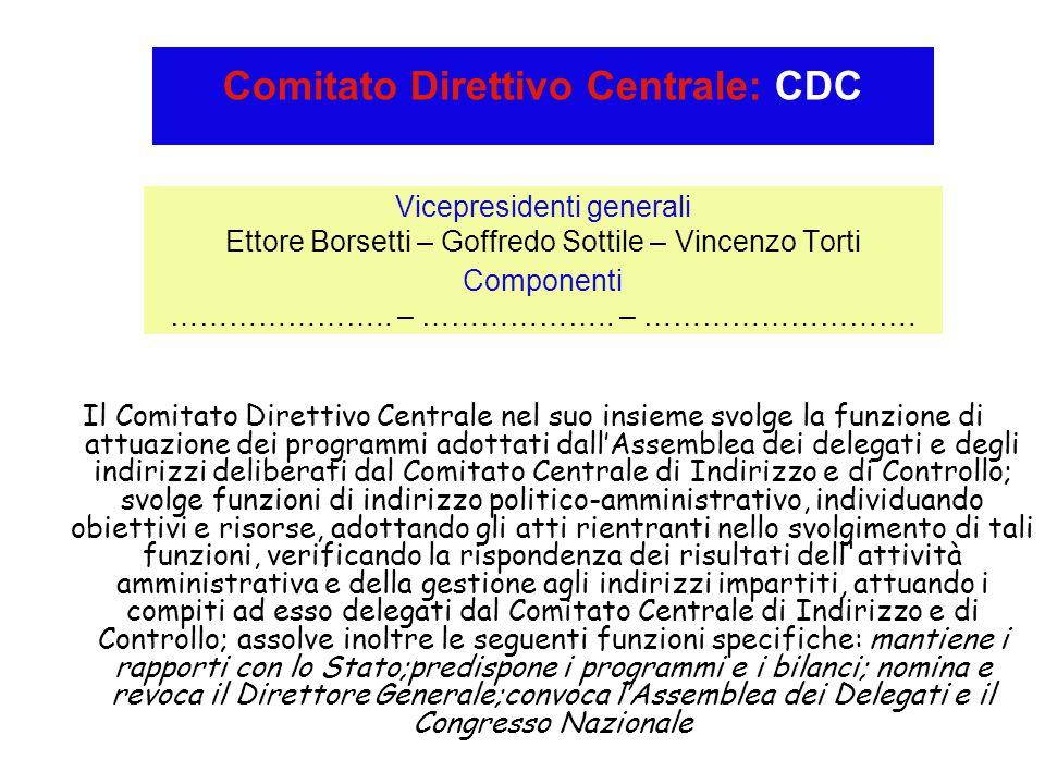 Comitato Direttivo Centrale: CDC