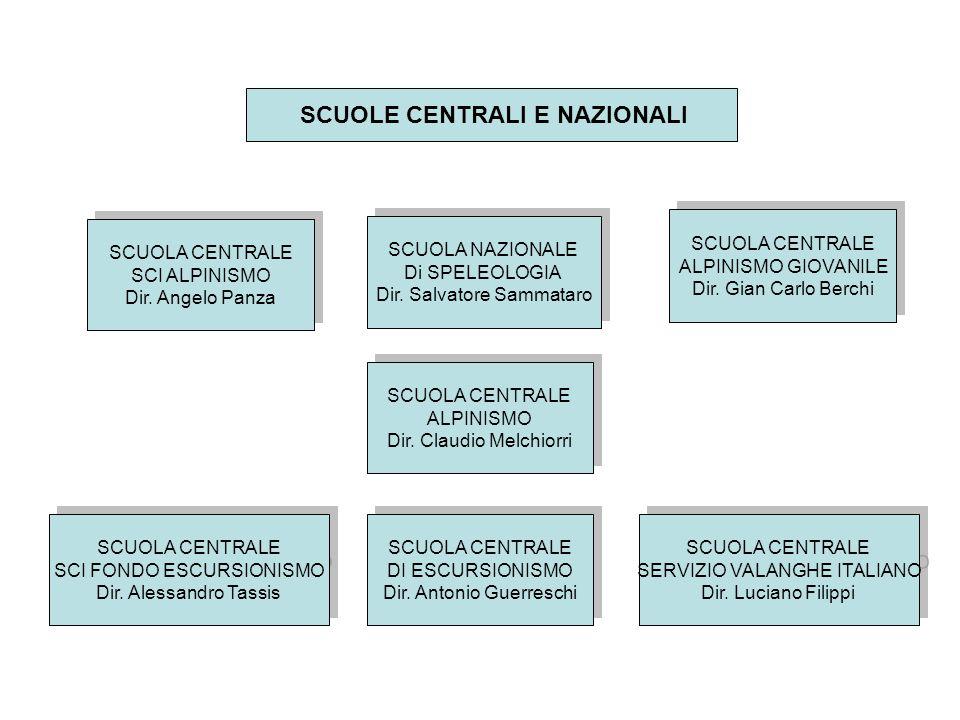 SCUOLE CENTRALI E NAZIONALI