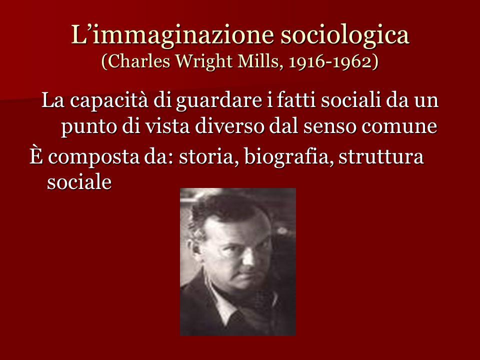 L'immaginazione sociologica (Charles Wright Mills, 1916-1962)