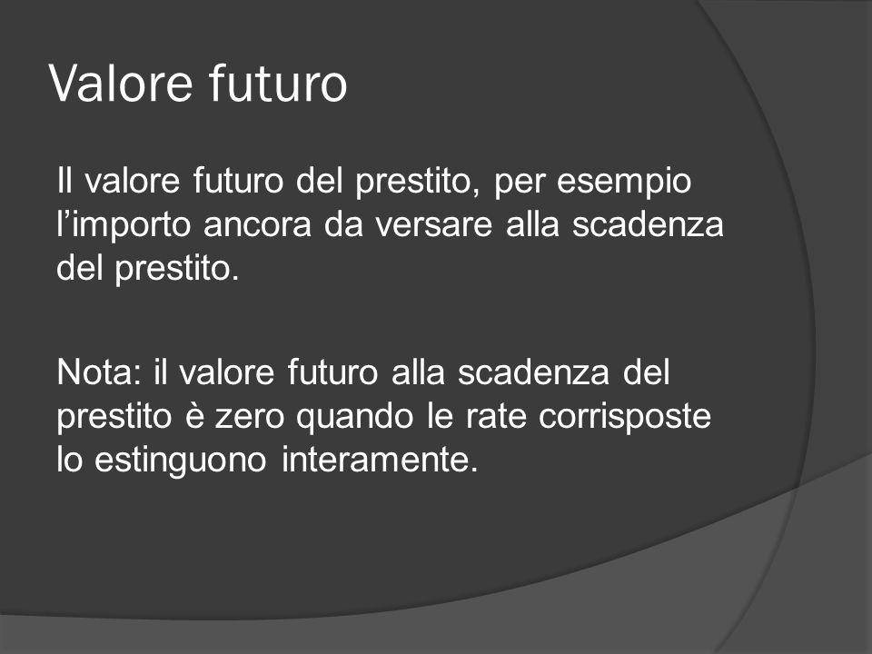 Valore futuro