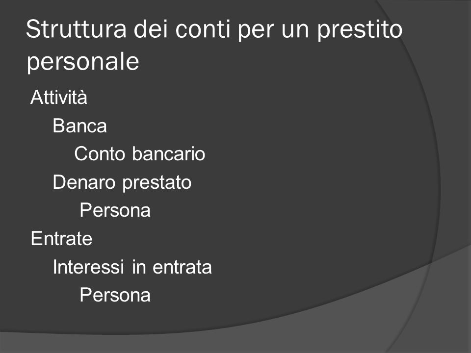 Struttura dei conti per un prestito personale