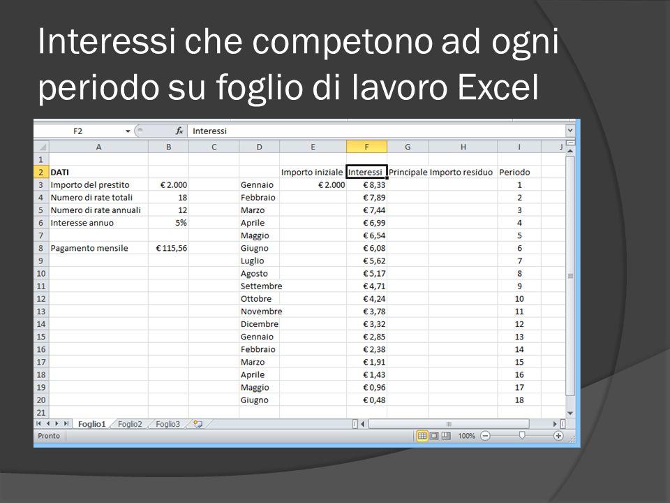 Interessi che competono ad ogni periodo su foglio di lavoro Excel