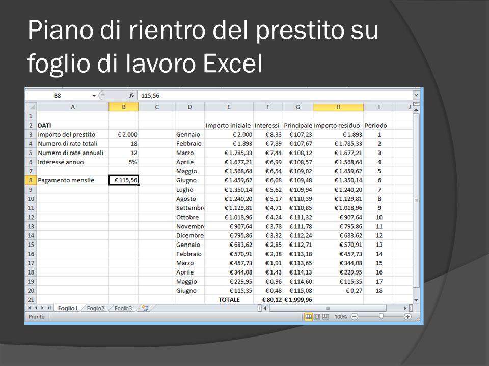 Piano di rientro del prestito su foglio di lavoro Excel