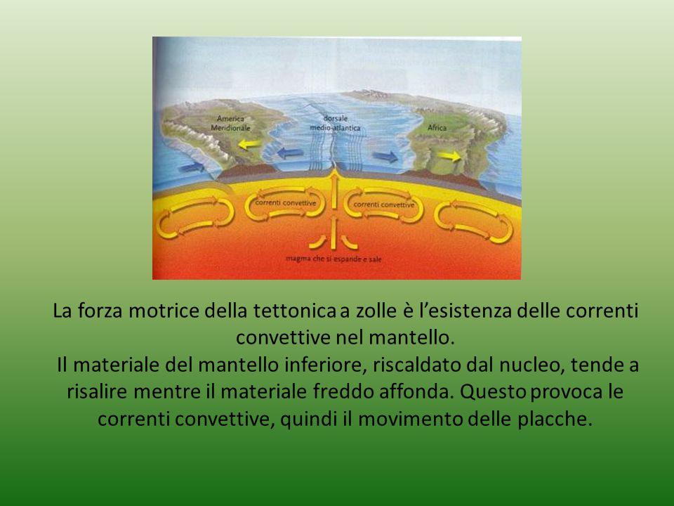 La forza motrice della tettonica a zolle è l'esistenza delle correnti convettive nel mantello.