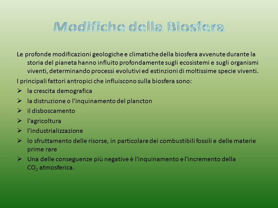 Modifiche della Biosfera