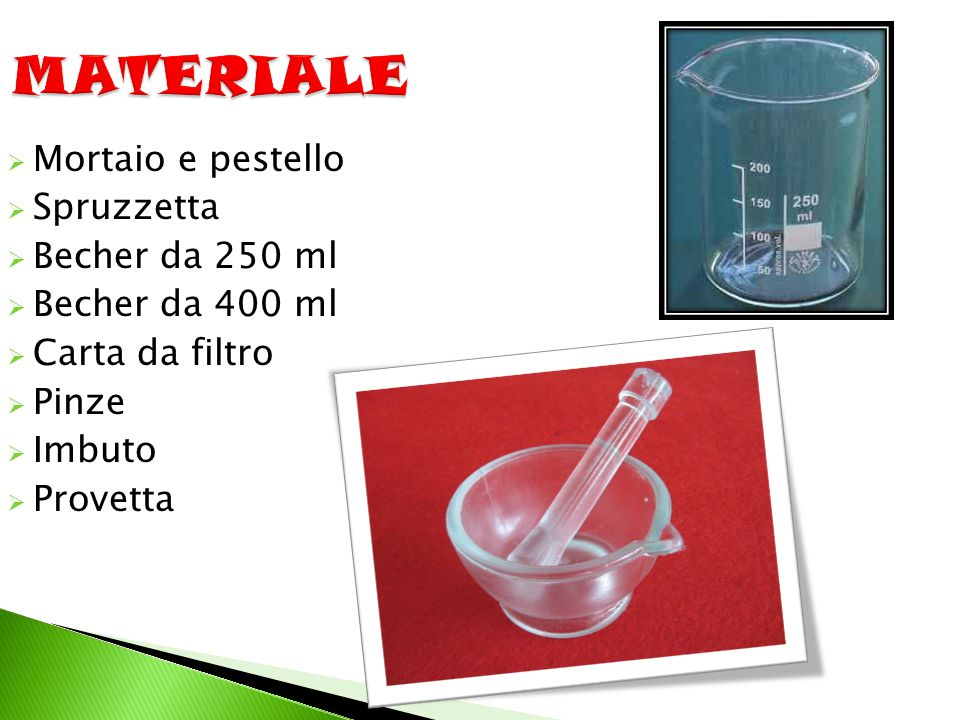 MATERIALE Mortaio e pestello Spruzzetta Becher da 250 ml