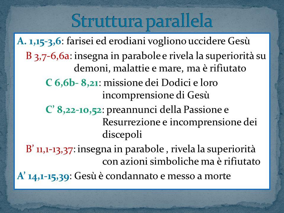 Struttura parallela A. 1,15-3,6: farisei ed erodiani vogliono uccidere Gesù.