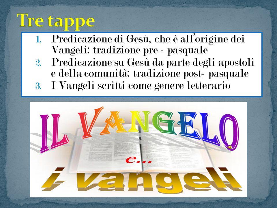 Tre tappe Predicazione di Gesù, che è all'origine dei Vangeli: tradizione pre - pasquale.