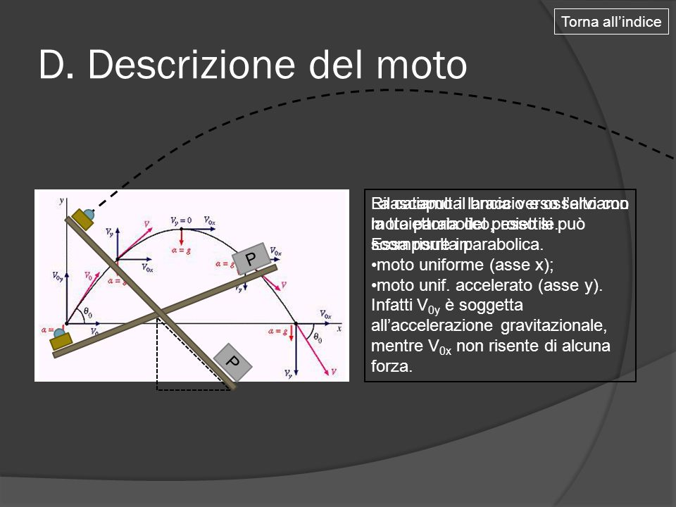 Torna all'indice D. Descrizione del moto. La catapulta lancia verso l'alto con moto parabolico, esso si può scomporre in: