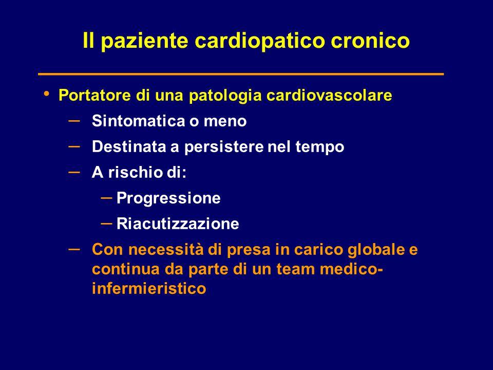 Il paziente cardiopatico cronico