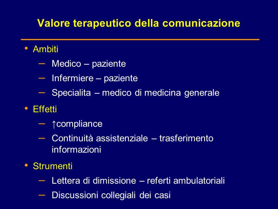 Valore terapeutico della comunicazione