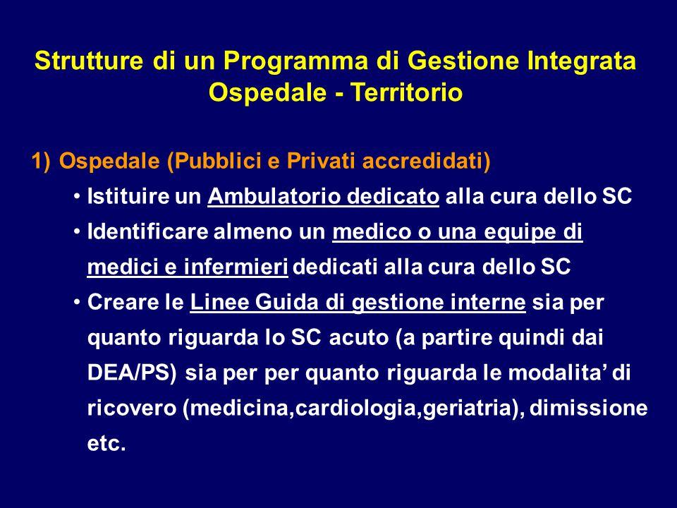 Strutture di un Programma di Gestione Integrata Ospedale - Territorio