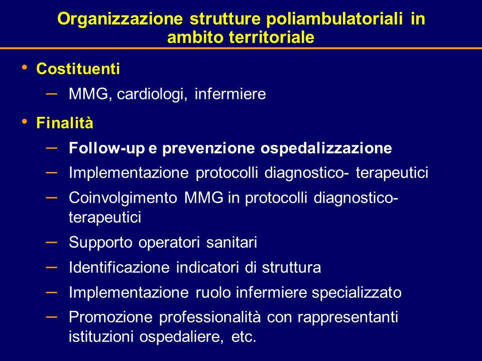 Organizzazione strutture poliambulatoriali in ambito territoriale