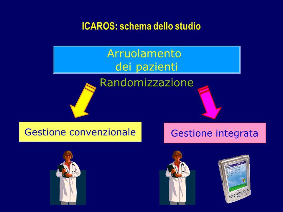 ICAROS: schema dello studio