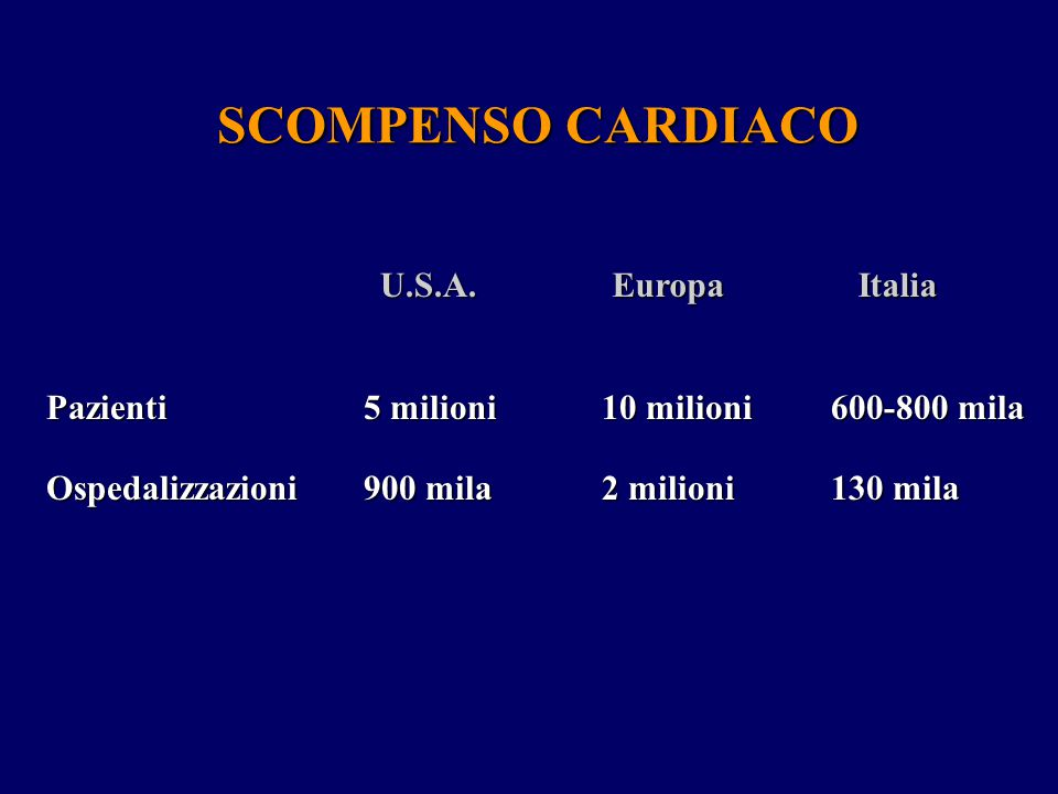 SCOMPENSO CARDIACO U.S.A. Europa Italia Pazienti Ospedalizzazioni