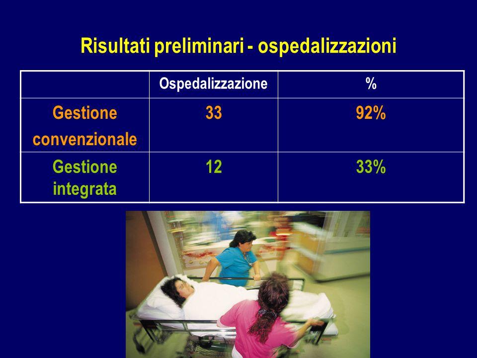 Risultati preliminari - ospedalizzazioni