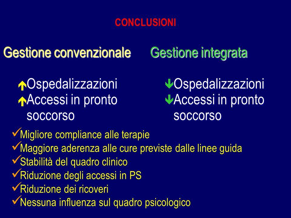 Gestione convenzionale Ospedalizzazioni Accessi in pronto soccorso
