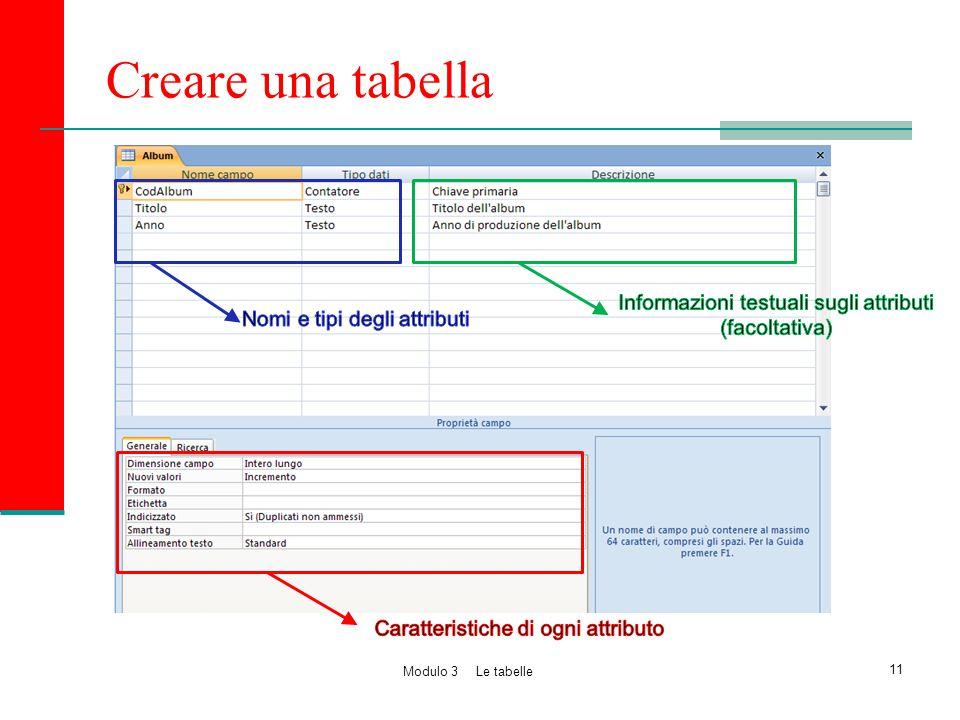 Informazioni testuali sugli attributi