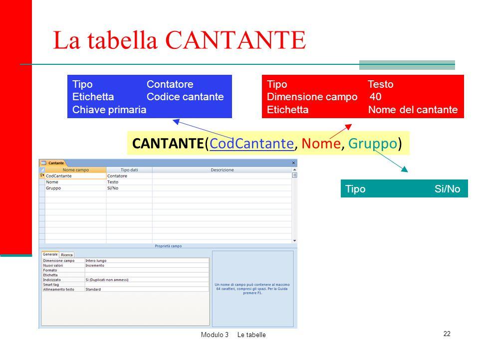La tabella CANTANTE CANTANTE(CodCantante, Nome, Gruppo) Tipo Contatore