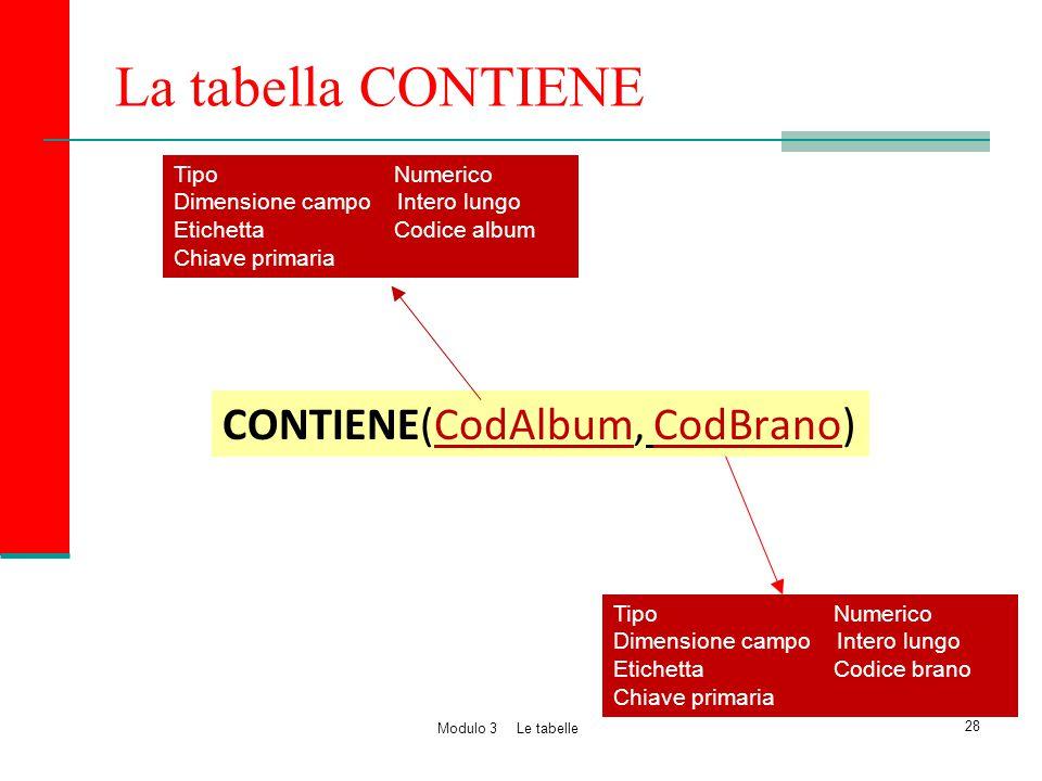La tabella CONTIENE CONTIENE(CodAlbum, CodBrano) Tipo Numerico