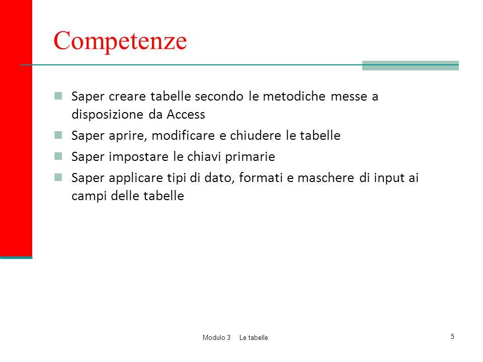 Competenze Saper creare tabelle secondo le metodiche messe a disposizione da Access. Saper aprire, modificare e chiudere le tabelle.