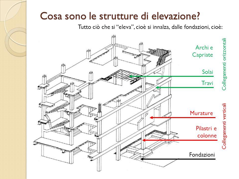 Cosa sono le strutture di elevazione