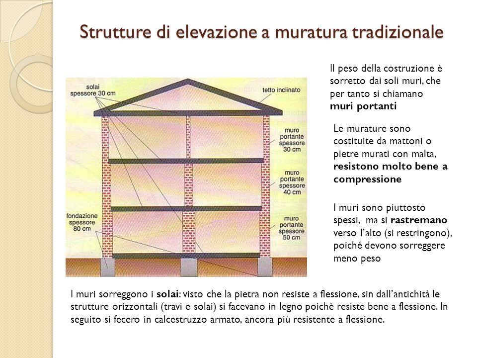 Strutture di elevazione a muratura tradizionale
