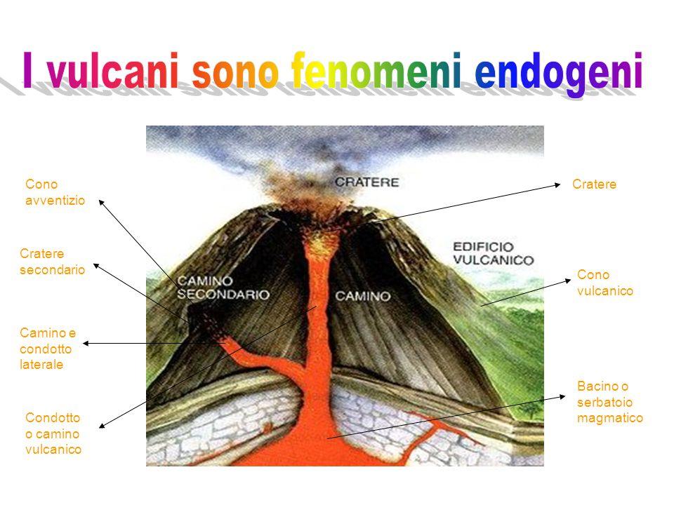 I vulcani sono fenomeni endogeni