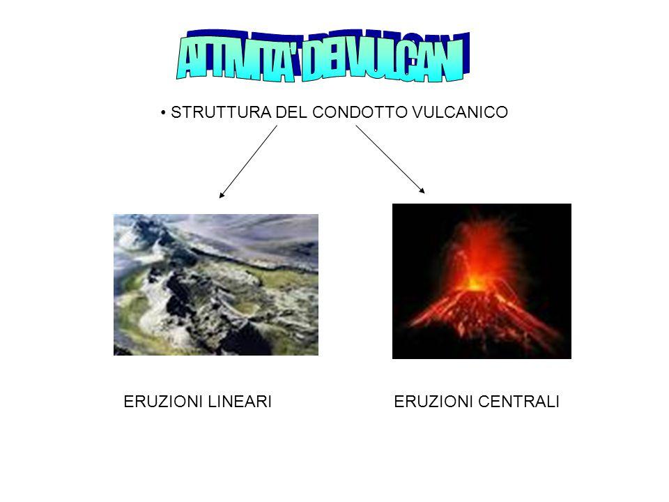 STRUTTURA DEL CONDOTTO VULCANICO