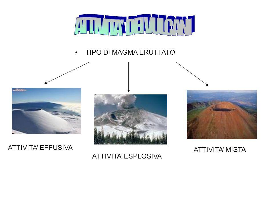 ATTIVITA DEI VULCANI TIPO DI MAGMA ERUTTATO ATTIVITA' EFFUSIVA