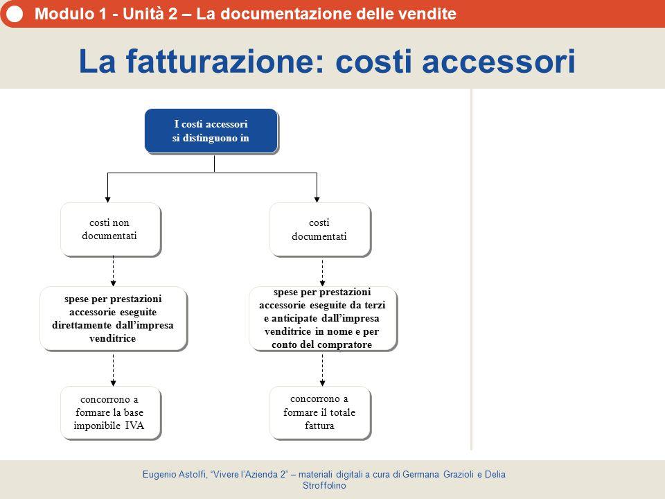 La fatturazione: costi accessori