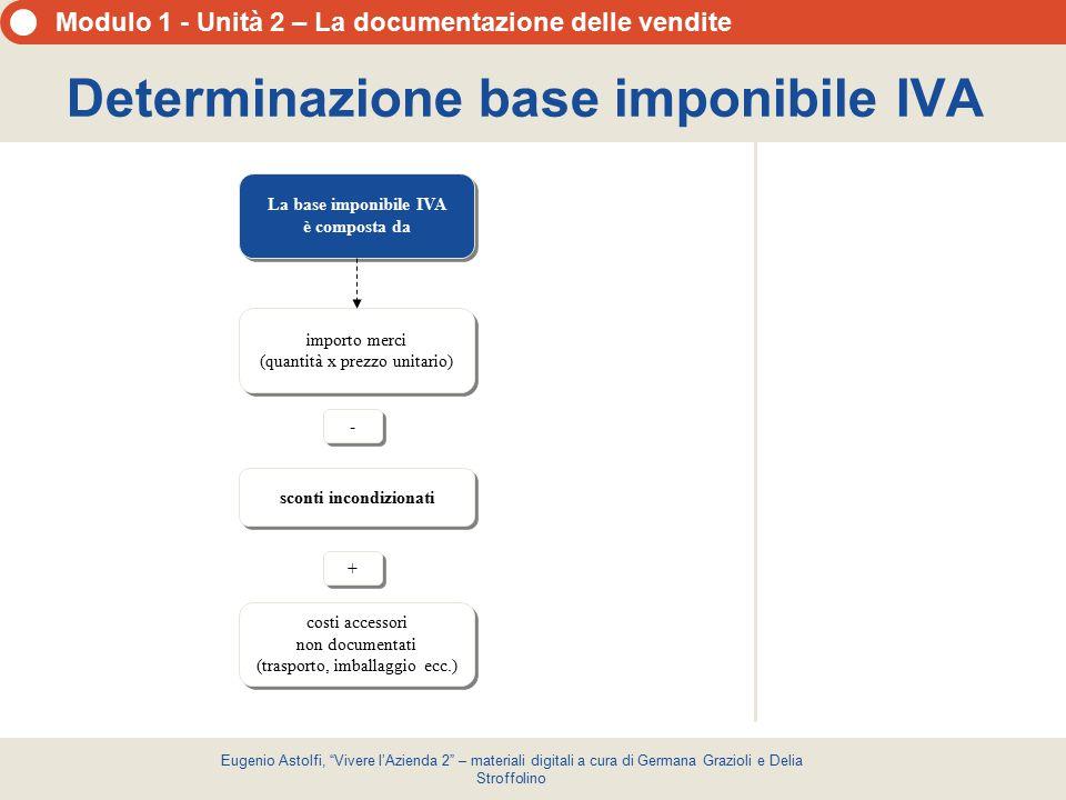 Determinazione base imponibile IVA