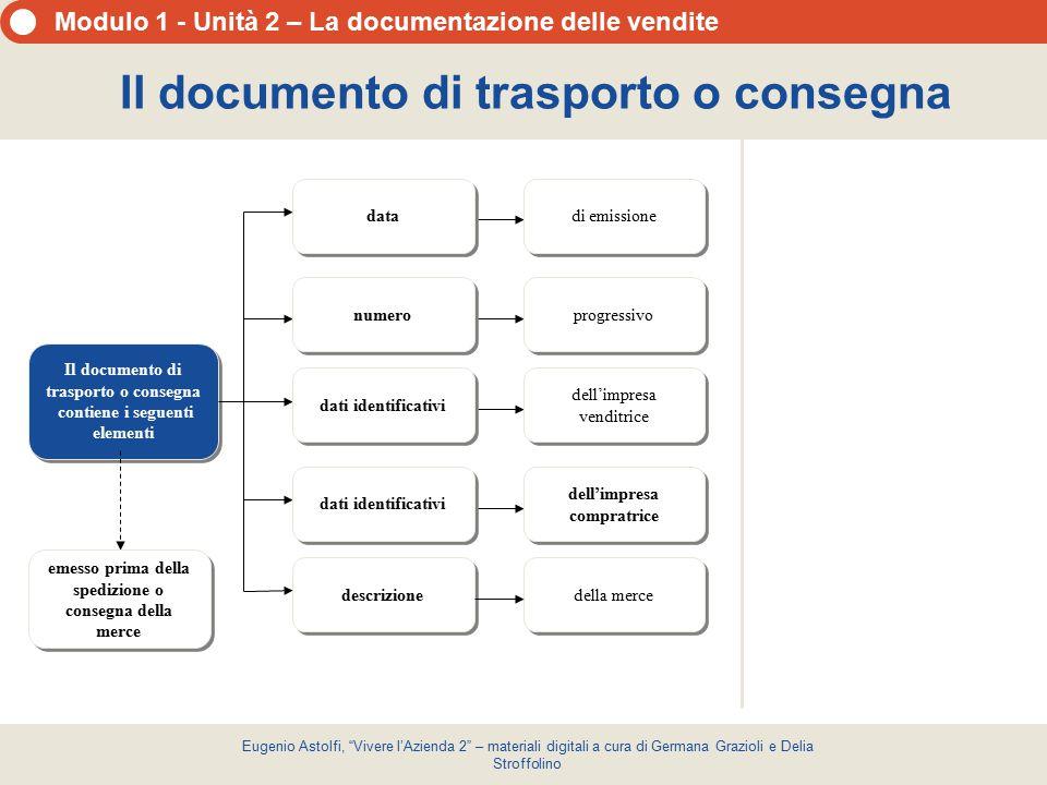 Il documento di trasporto o consegna