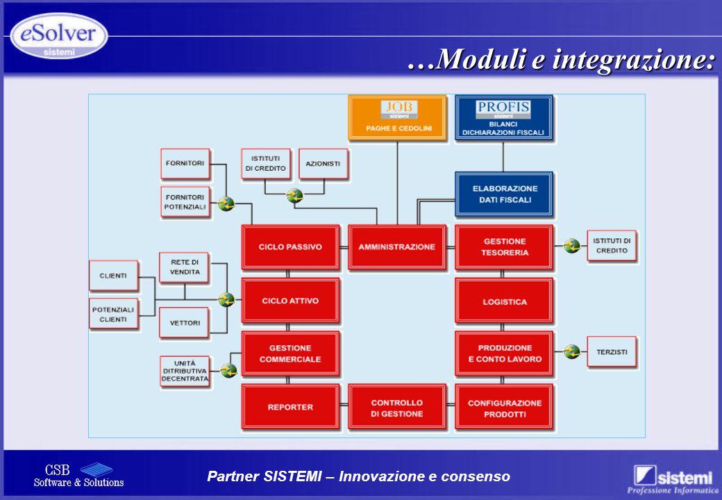 …Moduli e integrazione: