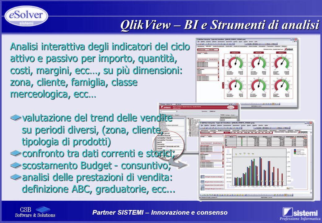QlikView – BI e Strumenti di analisi