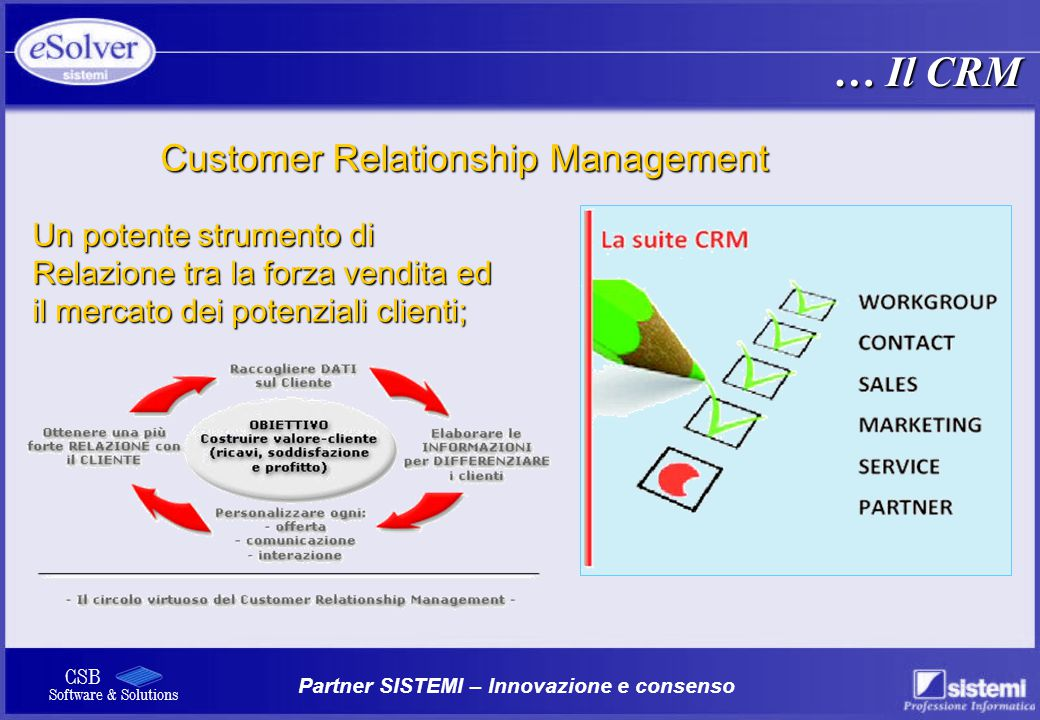 … Il CRM Customer Relationship Management