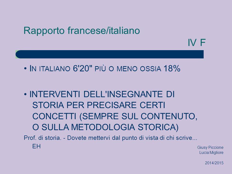 Rapporto francese/italiano IV F