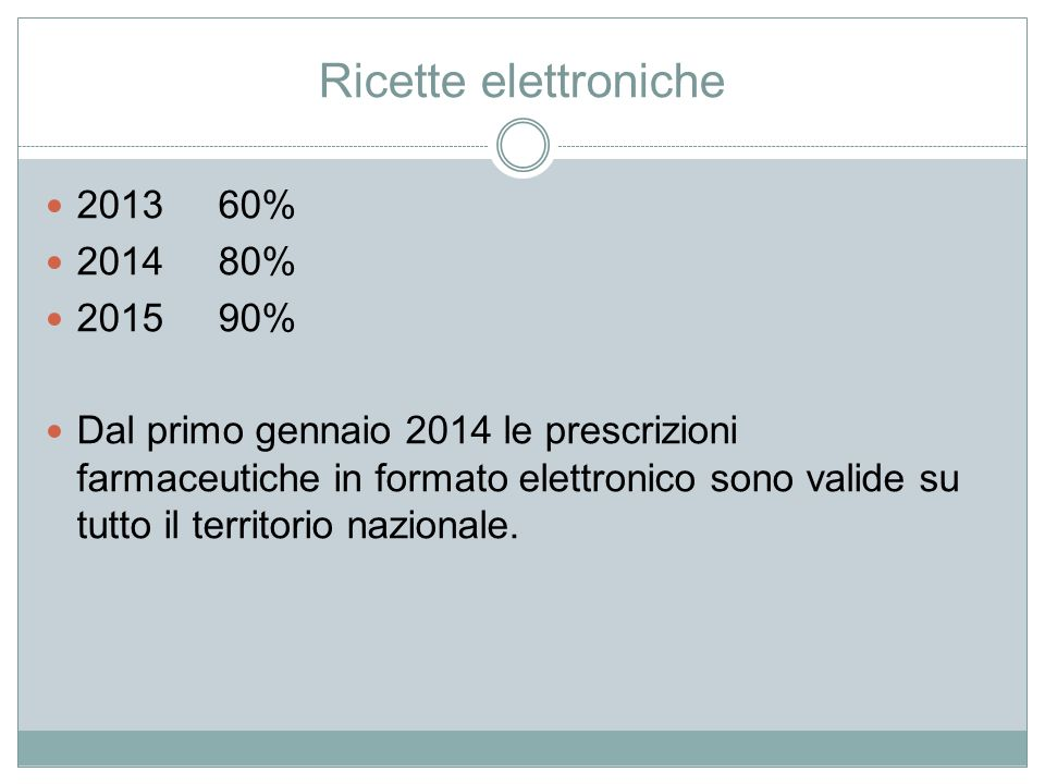 Ricette elettroniche 2013 60% 2014 80% 2015 90%