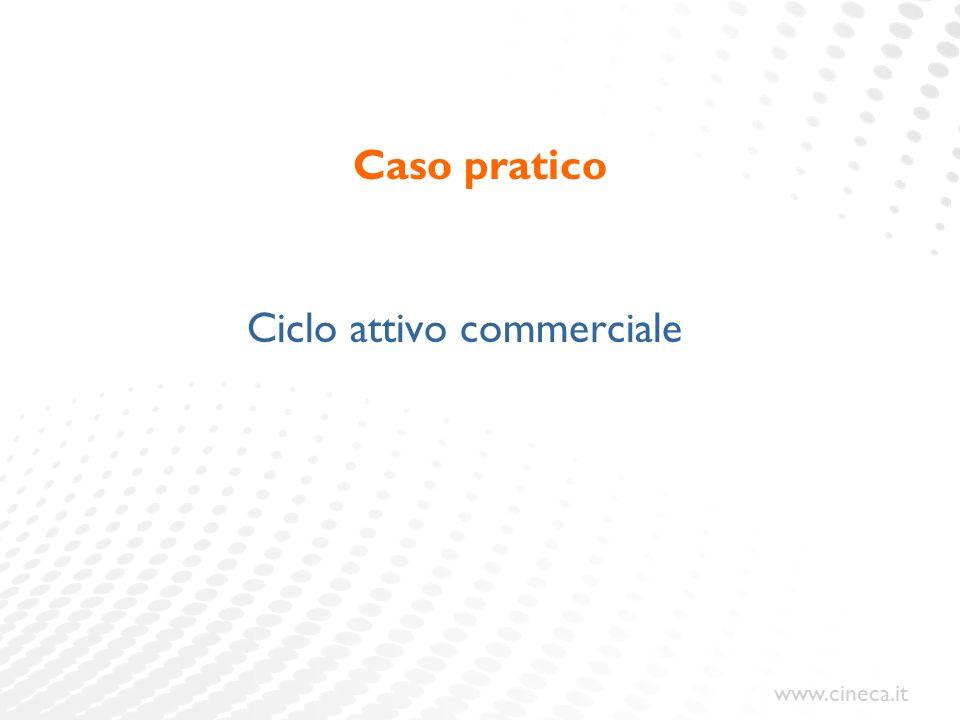 Ciclo attivo commerciale