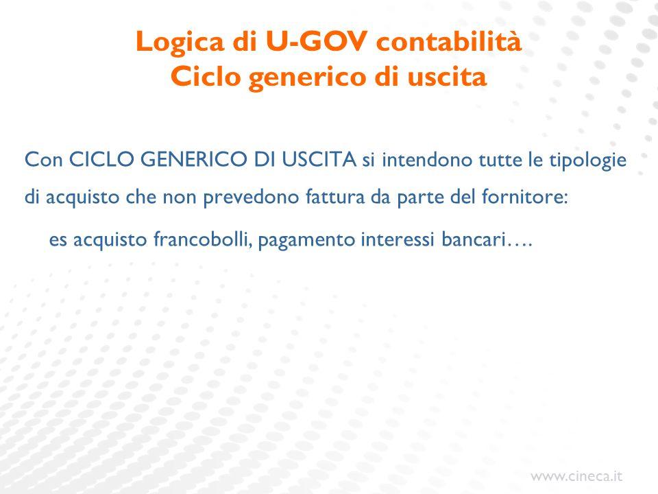 Logica di U-GOV contabilità Ciclo generico di uscita