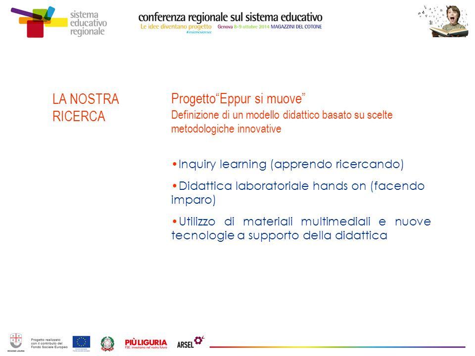 LA NOSTRA RICERCA Progetto Eppur si muove Definizione di un modello didattico basato su scelte metodologiche innovative.